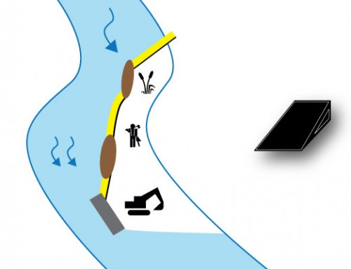 Case 5 Cofferdams between weirs, islets and banks