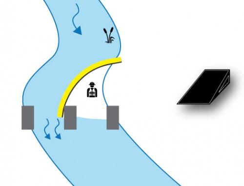 Case 3 Cofferdam supported by bridge pier