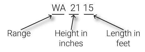 uitleg van het bereik van de bouwkuipen Watergate WA