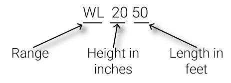 Explanation of the WL range of flood control dams