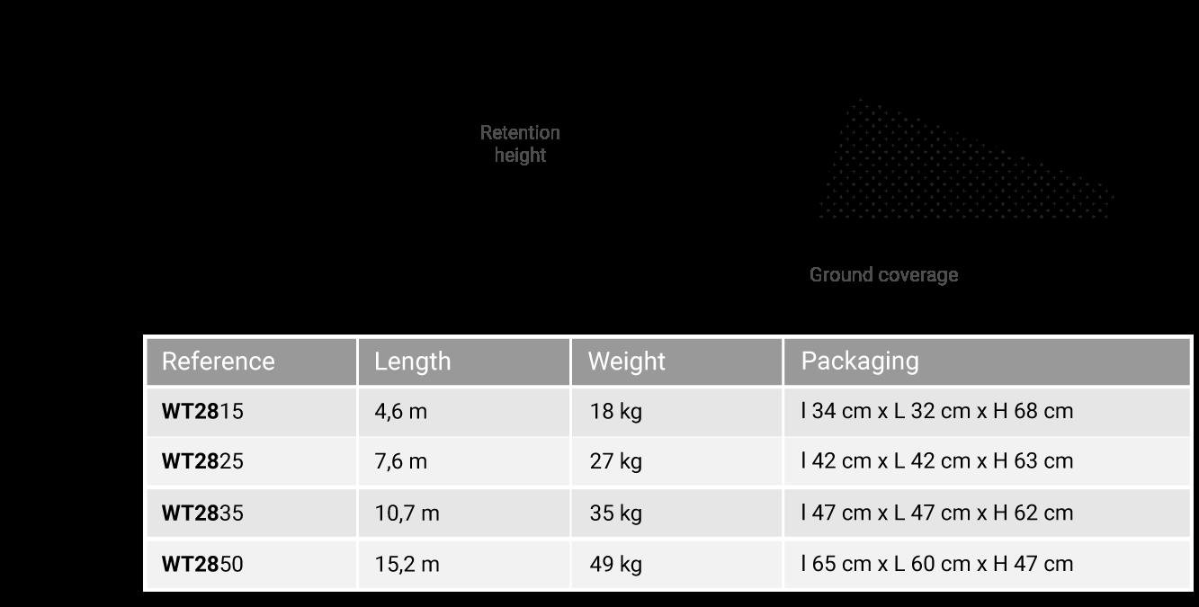 barrage anti pollution 71 cm watergate