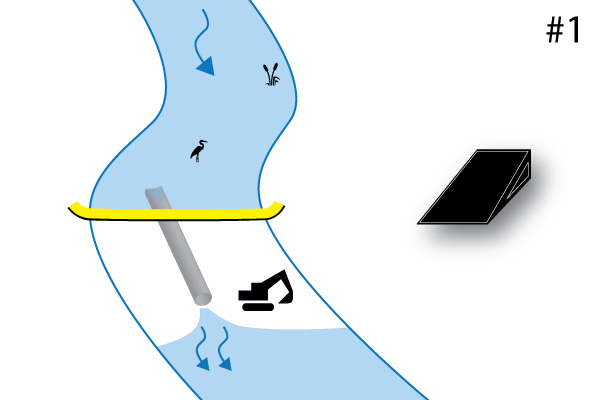 Flexible Water-Gate© cofferdam. Diagram of an installation perpendicular to the watercourse. Case # 1