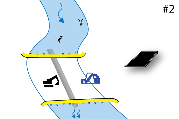 Flexible Water-Gate © cofferdams. Diagram of an installation perpendicular to the watercourse with 2 upstream and downstream cofferdams, head to tail. Case # 2