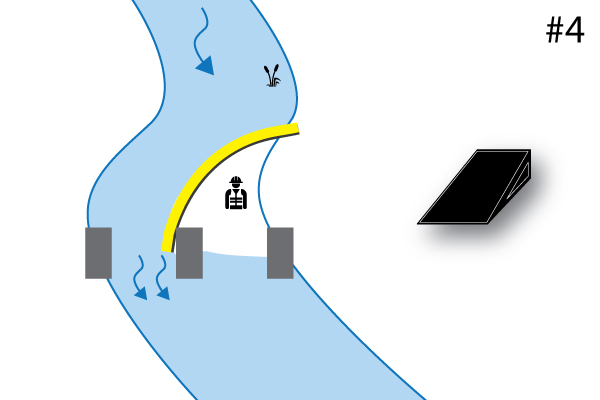 Batardeaux souples Water-Gate©. Schéma d'une installation en L avec appui sur une pile de pont. Cas #4