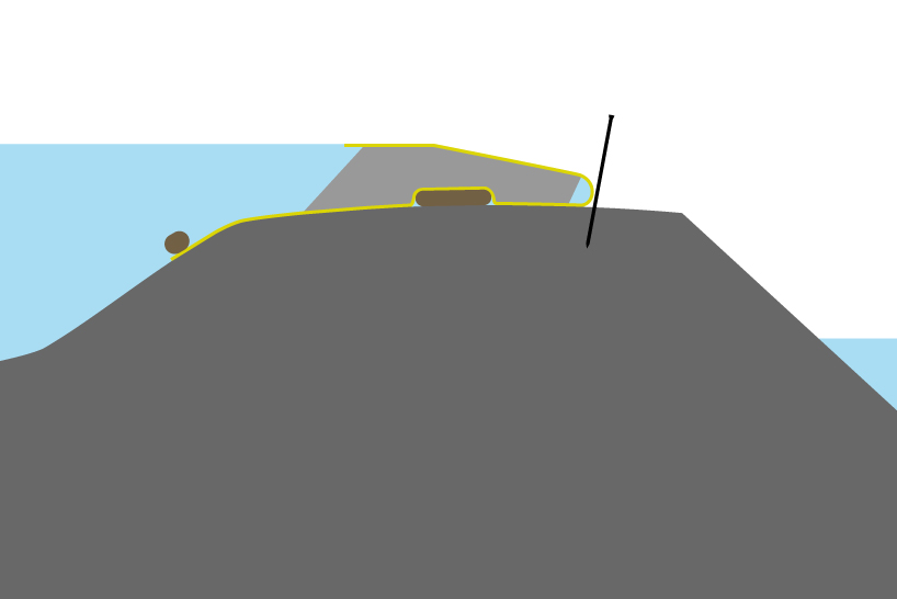 Positioning of a flexible cofferdam on a sill with a wide crest. Ballasting of the leading edge and sandbag under the cofferdam to reinforce the friction forces.