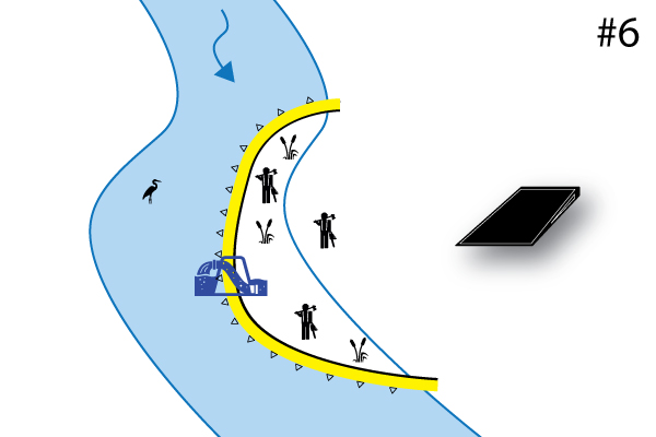 Flexible Water-Gate© cofferdams. Diagram of a U-shaped installation | Installation parallel to the watercourse. Case # 6